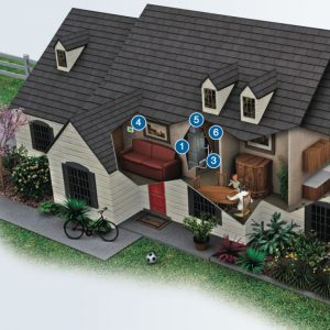 residential ac comfort legacy heating and cooling